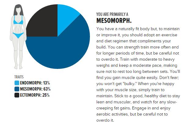 female-mesomorph